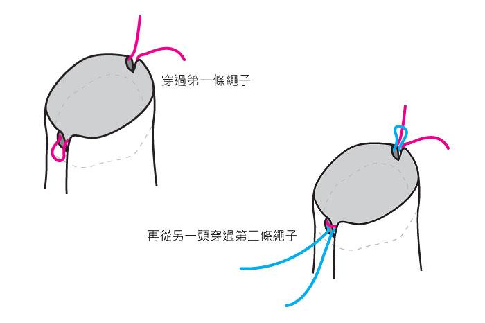 手作教學-步驟圖